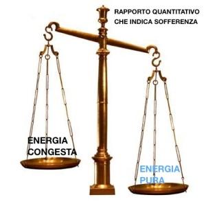 bilancia1